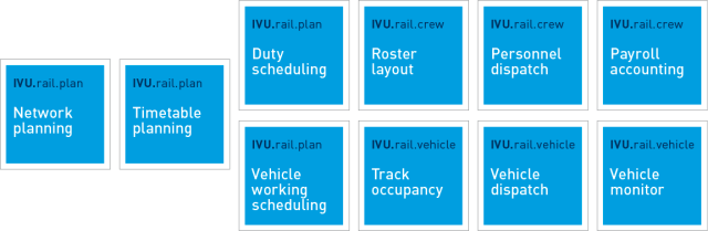 ivu_rail_suite